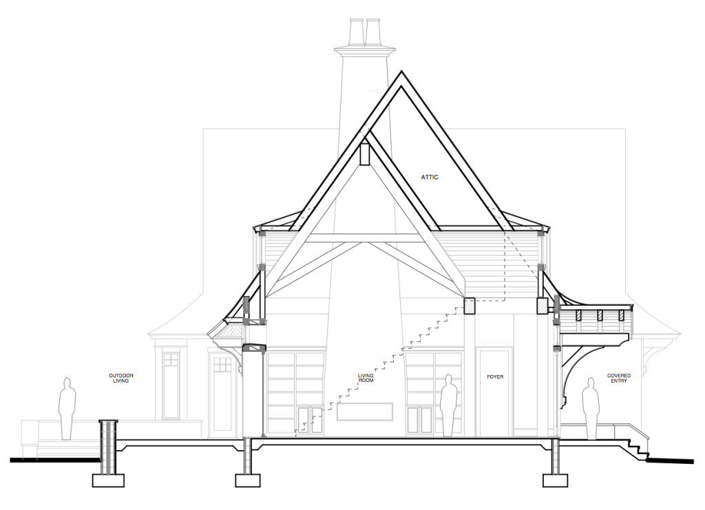kiawah island architect, cassique architect, charleston architect